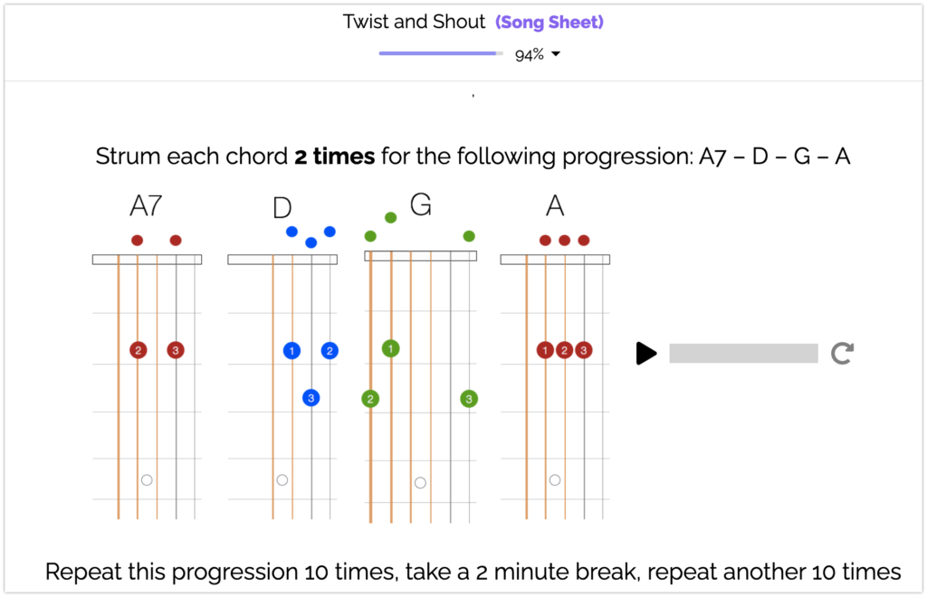 Twist and Shout Chords on Moosiko